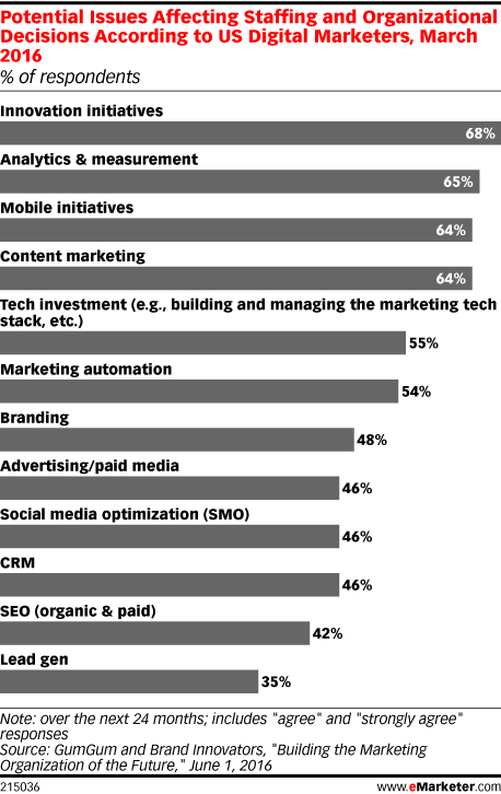 Search Results for   eMarketer