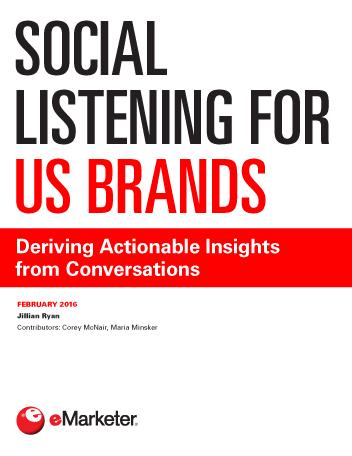 Social Listening for US Brands