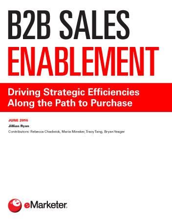 B2B Sales Enablement