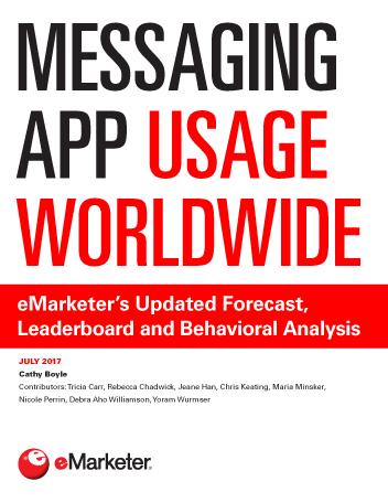 Messaging App Usage Worldwide: eMarketer's Updated Forecast