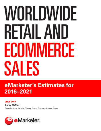worldwide retail and ecommerce sales emarketers estimates for 20162021